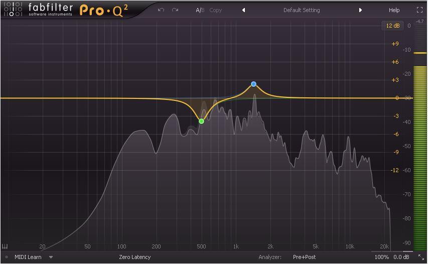 Top best EQ VST & AU plugins Fabfilter Pro-Q2